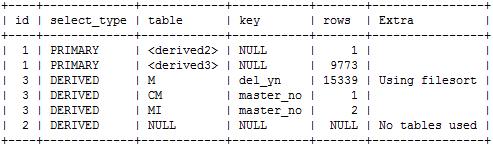SQL Plan Case1-1