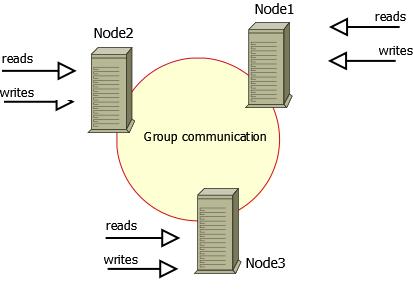cluster-diagram1