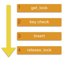 user level lock