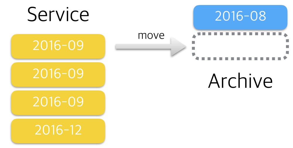 move-partition-data-file