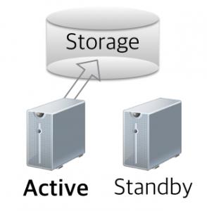 MYSQL-2-NODES-STORAGE