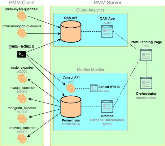 pmm-diagram