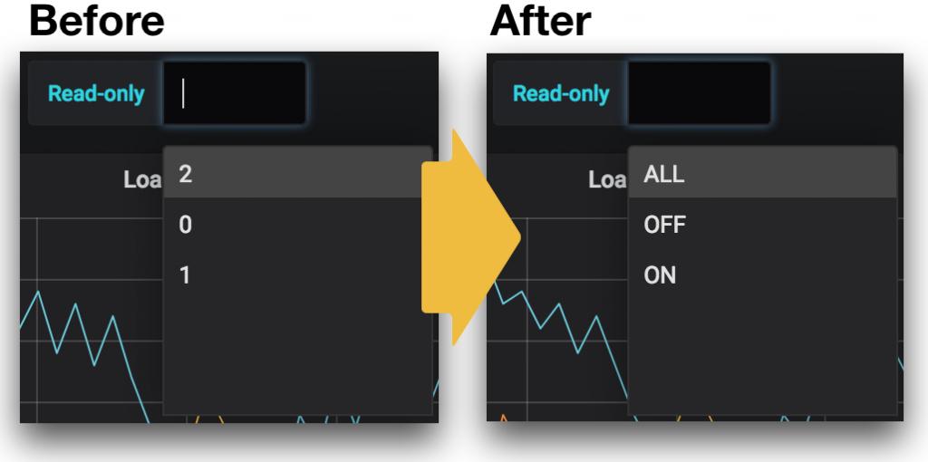 Grafana Read-Only Variable Modify
